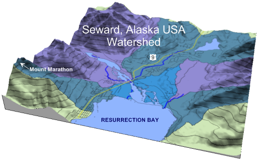 Go Back > Gallery For > Watershed Diagram Label